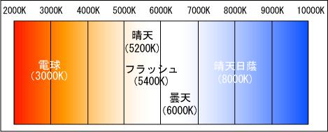 色温度2.png