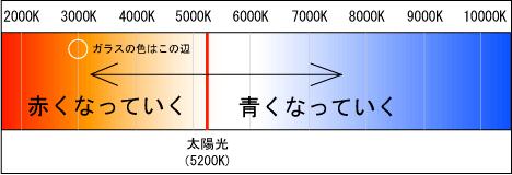 色温度4.png