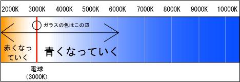 色温度5.png