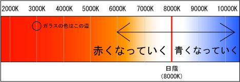 色温度6.png