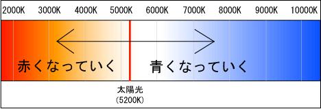 色温度8.png
